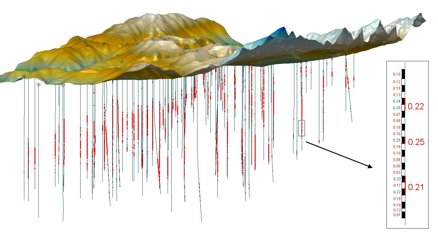 三维地质建模,实体模型